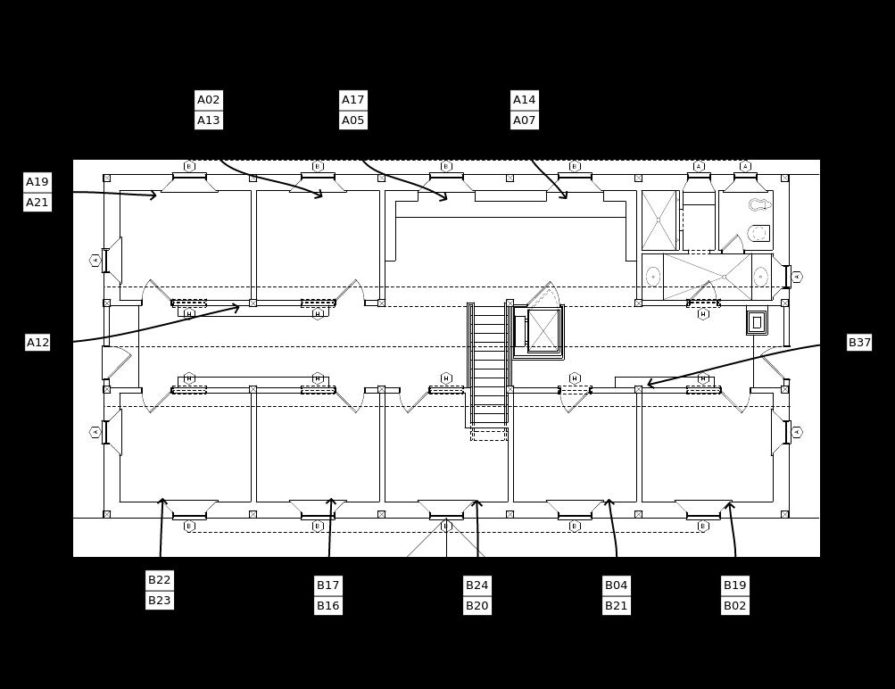 IT Architecture — Acorn System Administration 1 0 documentation